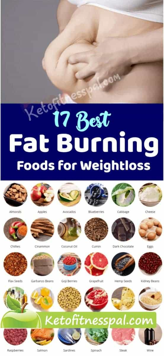 The thought of workout scares a lot of people off weight loss. Must weight loss be difficult? This post on fat burning foods answers that question perfectly. Check this post for more on best fat burning food for weight loss