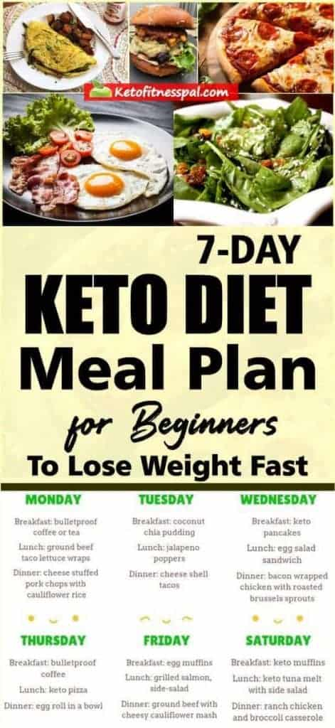 This keto meal plan will help you choose keto foods, keto snacks, and give you delicious easy keto recipes for breakfast, lunch, and dinner.