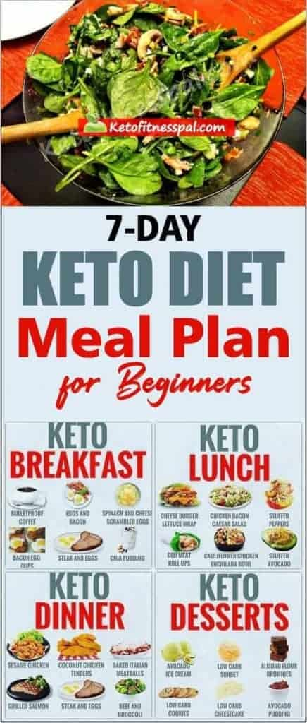If you've wondered how to start a keto diet, or what to eat on a keto diet, this plan answers those questions. Here's everything you need to know to get started with this high-fat, low-carb diet!