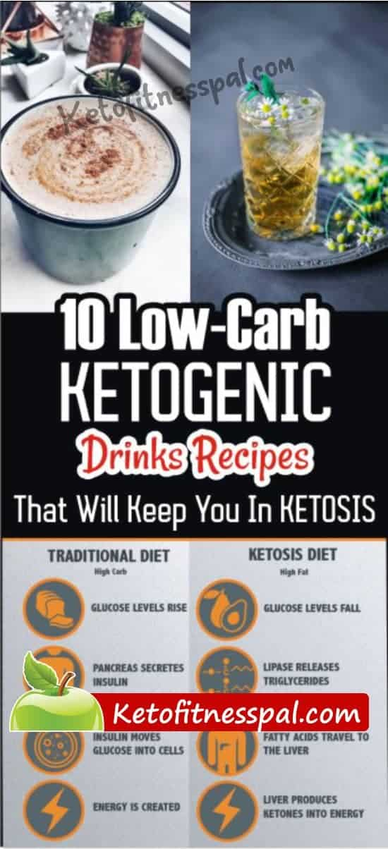 Looking for low-carbs ketogenic drinks recipes that will help you in ketosis? Here are 10 of such sweet drinks' recipes. With these recipes, enjoy ketosis at its best.