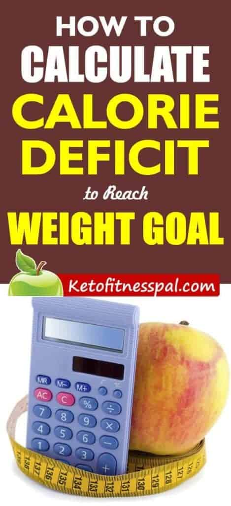 Have you ever thought of how to calculate calorie deficit to reach weight goal . Find how to use easy calorie deficit calculator in this post.