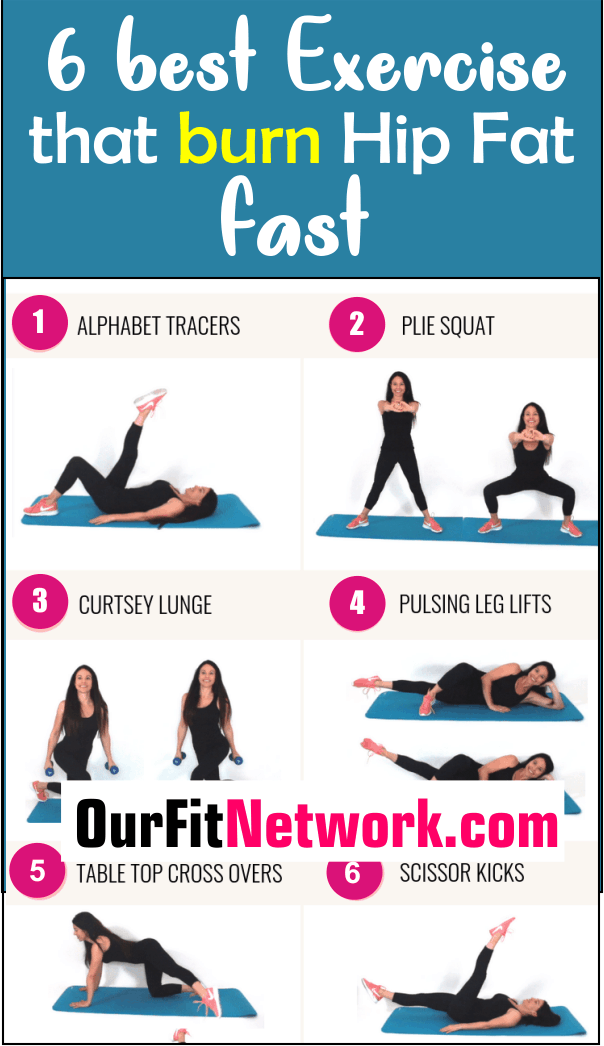 Are you ready to flaunt your sexy and slim hips in your next bikini party? These exercises are great plans to work on your hip fat and bring an end to your worries on how to get rid of hip fat.