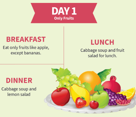 Day 1- Diet Cabbage Soup for Weight Loss