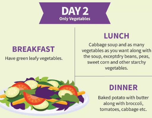 Day 2- Diet Cabbage Soup for Weight Loss