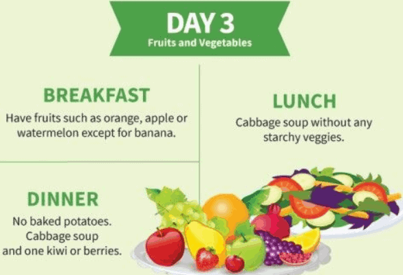 Day 3- Fruit & Vegetable plan for weight loss