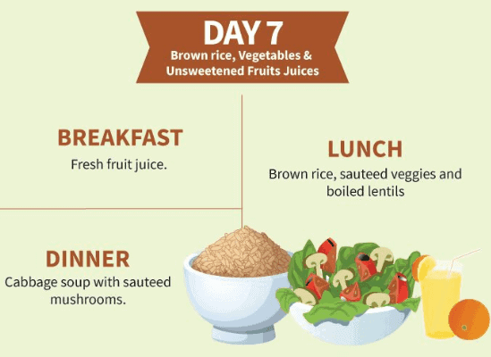 Day 7 meal plan for Weight Loss