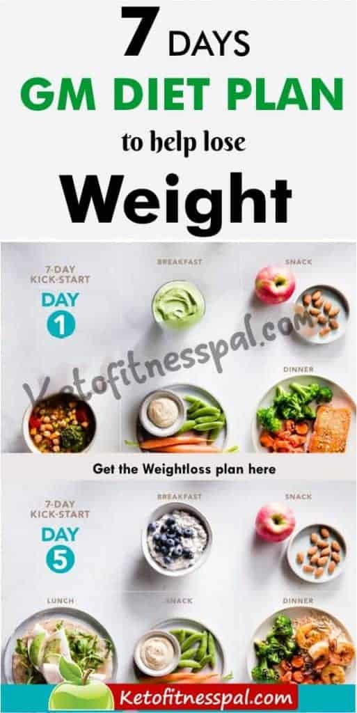 The GM weight loss meal plan requires you to eat only a certain food group daily for 7 days. In thia article, we examine the diet, how it works, its benefits, and possible risk factors.