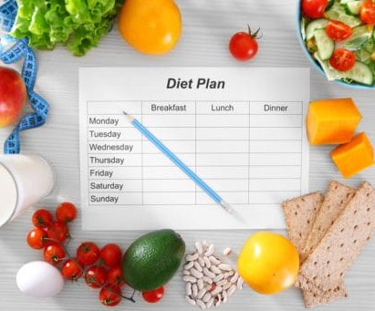 Diet Plan- Tips to Lose Pounds Naturally At Home